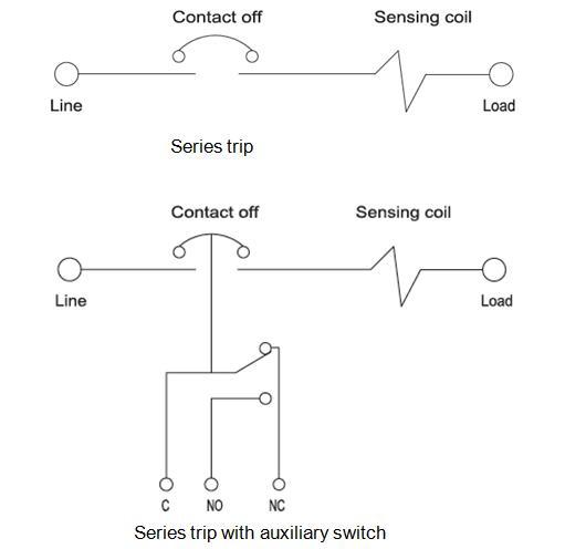 Bm Circuit Breaker For Equipment